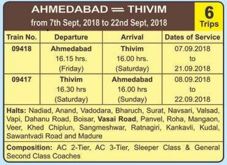 Ganpati Special Train 2018 – Ahmedabad – Thivim – Ahmedabad