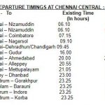 South Zone Time Table 2018-19 (South Central Railway, Southern Railway, South Western Railway and Konkan Railway)