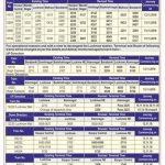 Diversion of trains and Routes Katihar-Amritsar Amrapali, Gorakhpur-Lokmanya Tilak Kushinagar, Darbhanga- New Delhi Bihar Sampark Kranti, Barauni- New Delhi Vaishali Express Trains