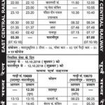 New Trains Humsafar Train Patna-Udaipur (Train No.19669/19670) Route, Time table, Features and Fare